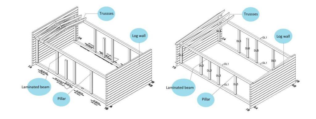 Dřevostavby Kontio Glass House konstrukce modelu