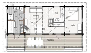 Srubové chaty model KONTIO model Nalle 50C půdorys