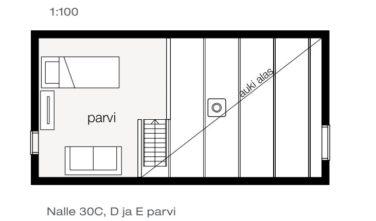 Sruby KONTIO model Nalle 30C,D,E půdorys patro